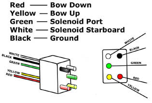 Owners Manual InstaTrim Boat Levelers - Bennett Pump Wiring Diagram